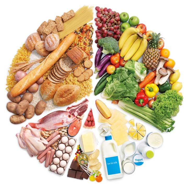 10 เกร็ดความรู้สู่การทานอาหารเพื่อสุขภาพ